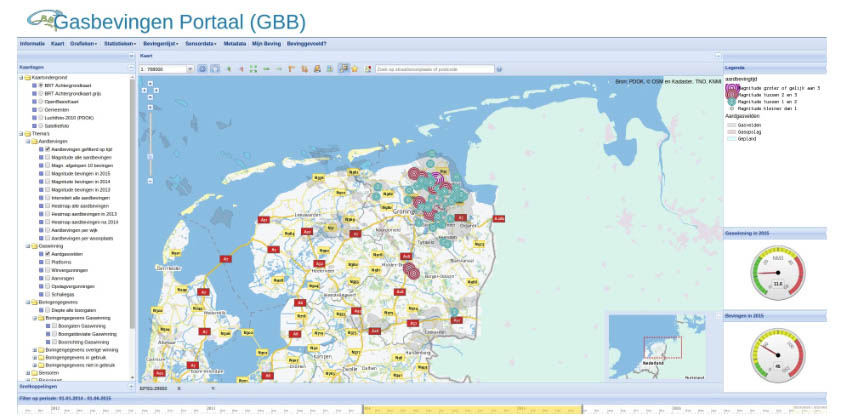 Aardbevingen op Gasbevingen Portaal